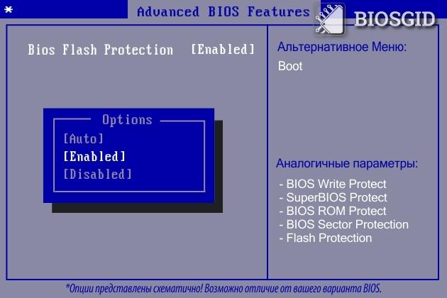 Параметр - Bios Flash Protection