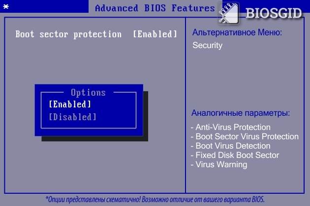 Параметр - Boot Sector Protection