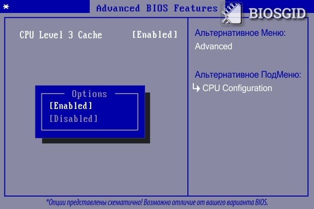 Параметр - CPU Level 3 Cache