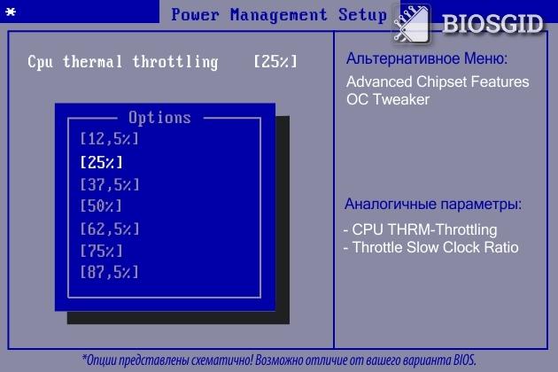 Параметр - Cpu thermal throttling