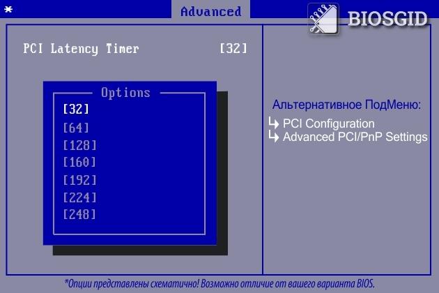 Параметр - PCI Latency Timer