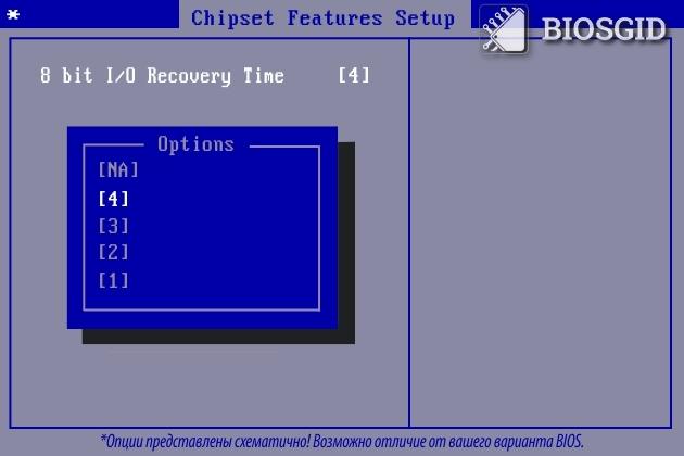 Параметр - 8 Bit I/O Recovery Time
