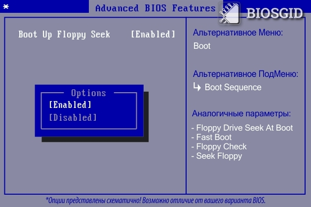 Параметр - Boot Up Floppy Seek