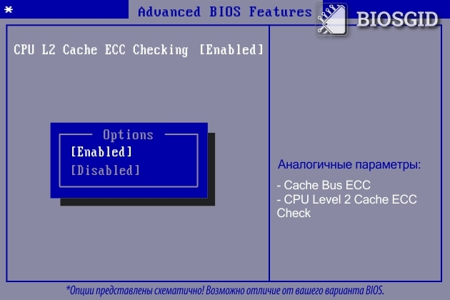 Параметр - CPU L2 Cache ECC Checking