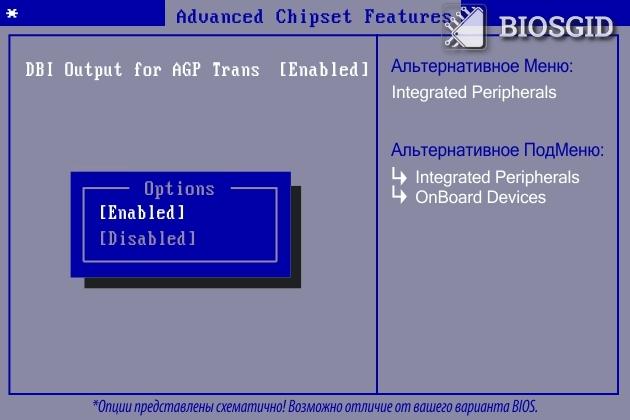 Параметр - DBI Output for AGP Trans
