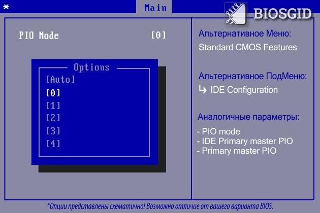 Параметр - PIO Mode