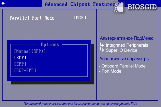 Параметр - Parallel Port Mode