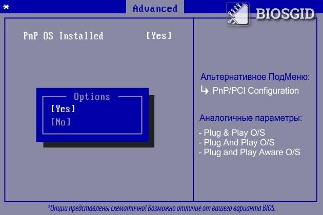 Параметр - PnP OS Installed