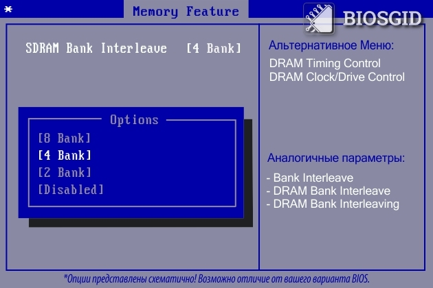 Параметр - SDRAM Bank Interleave