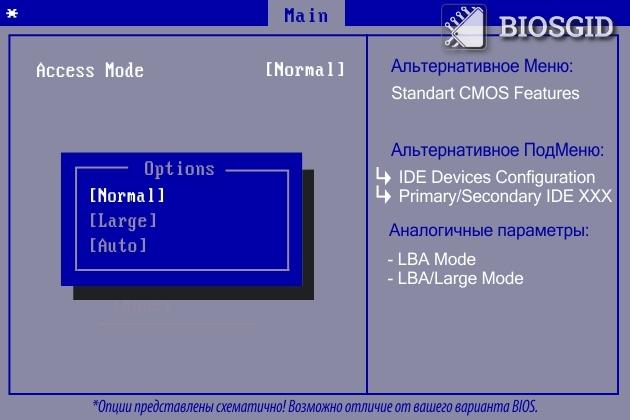 Параметр - Access Mode