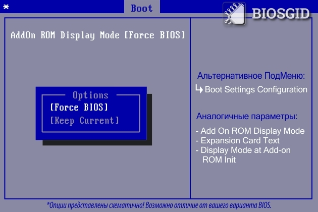 Параметр - AddOn ROM Display Mode