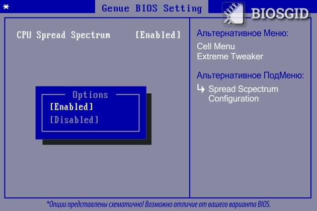 Параметр - CPU Spread Spectrum