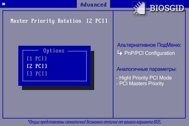 Параметр - Master Priority Rotation