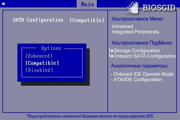 Параметр - SATA Configuration