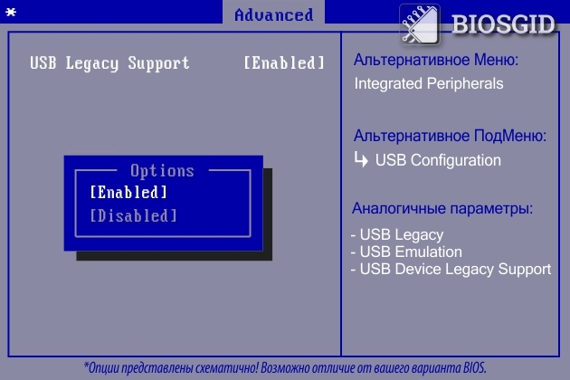 Параметр - USB Legacy Support