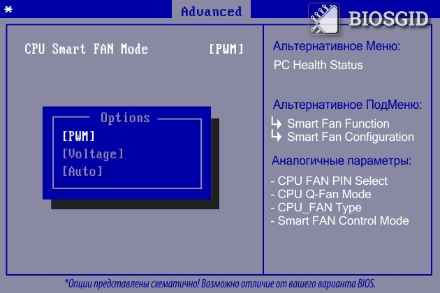 Параметр - CPU Smart FAN Mode