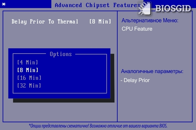 Параметр - Delay Prior To Thermal
