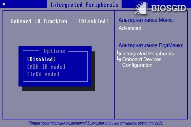 Параметр - Onboard IR Function