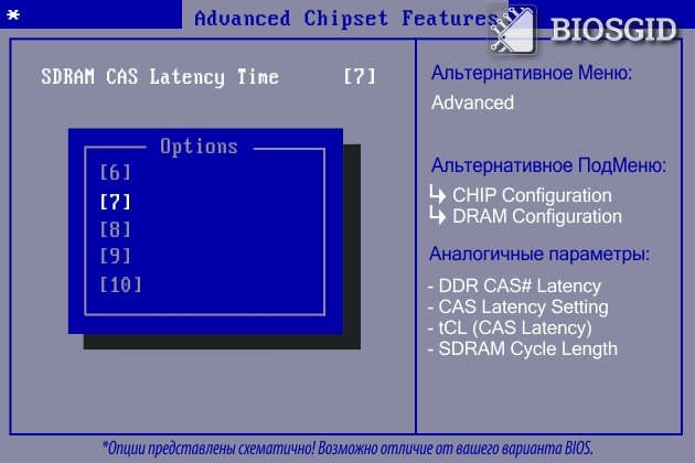 Параметр - SDRAM CAS Latency Time