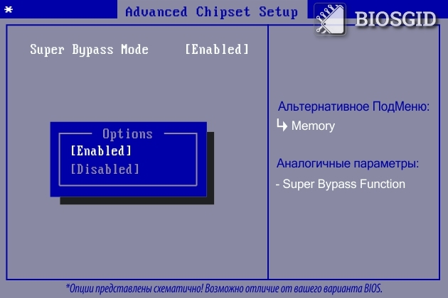 Параметр - Super Bypass Mode
