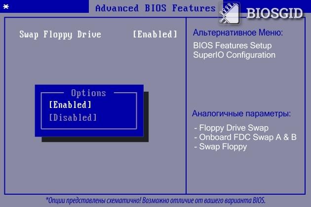 Параметр - Swap Floppy Drive