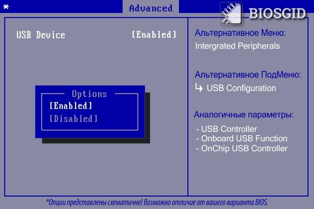 Параметр - USB Device