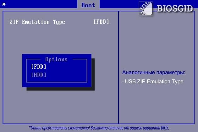 Параметр - ZIP Emulation Type