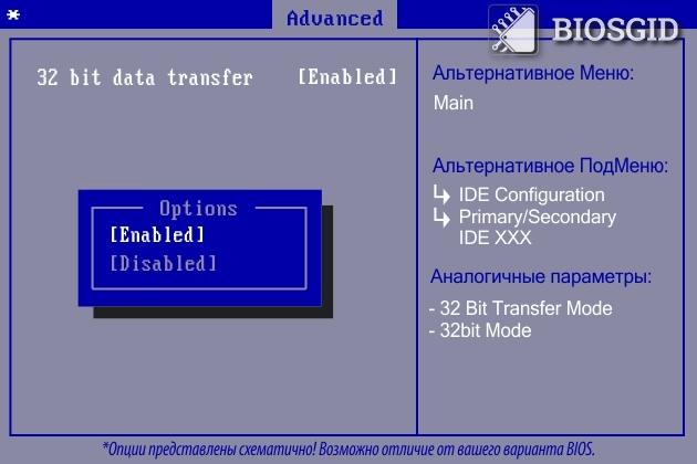 Параметр - 32 bit data transfer