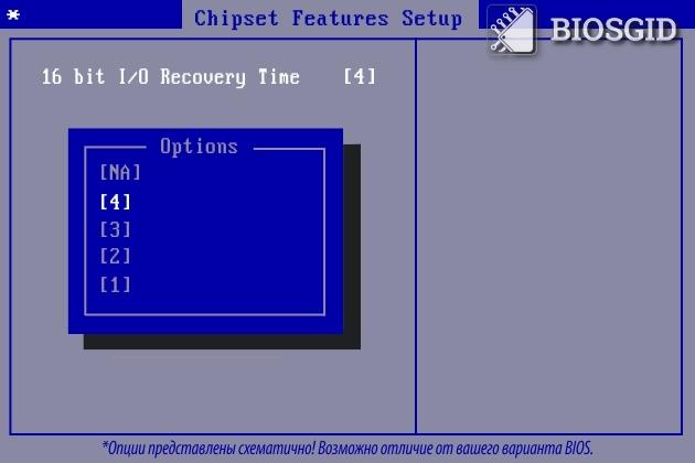Параметр - 16 bit I/O Recovery Time