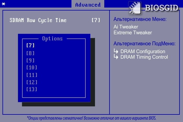 Параметр - SDRAM Row Cycle Time