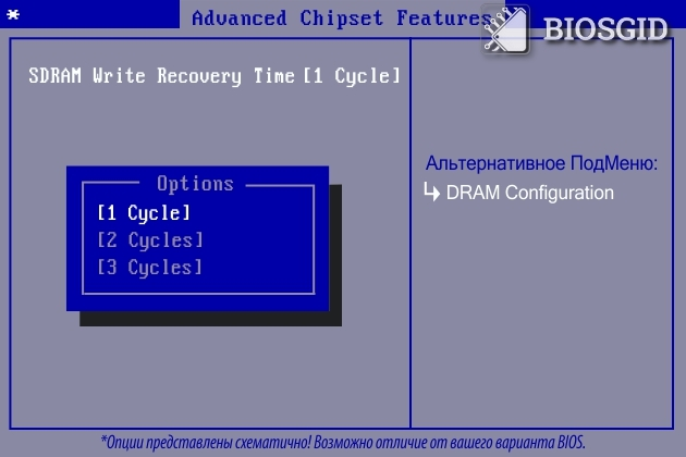Параметр - SDRAM Write Recovery Time
