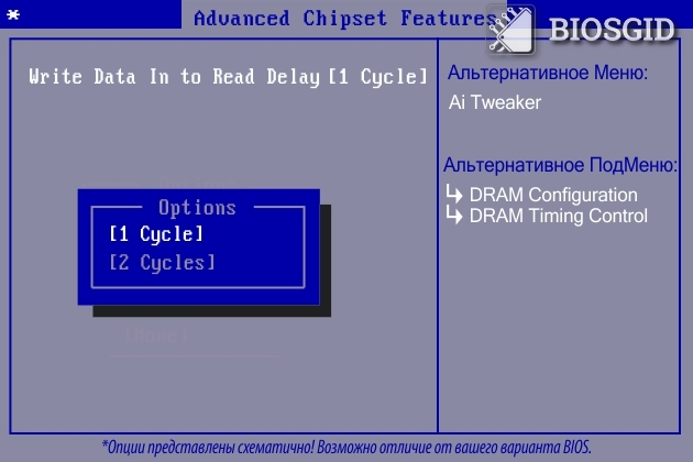 Параметр - Write Data In to Read Delay