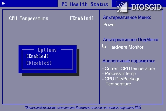 Параметр - CPU Temperature