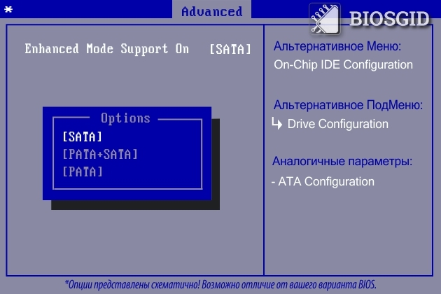 Параметр - Enhanced Mode Support On