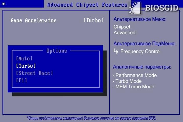 Параметр - Game Accelerator