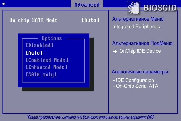 Параметр - On-chip SATA Mode