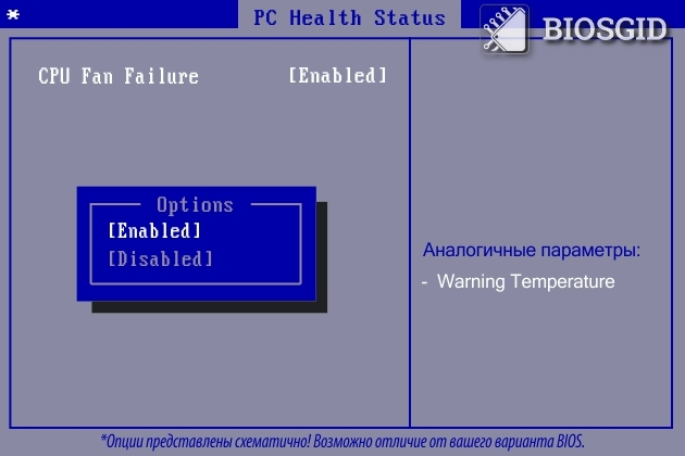 Параметр - CPU Fan Failure