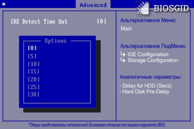 Параметр - IDE Detect Time Out