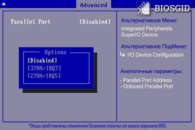 Параметр - Parallel Port