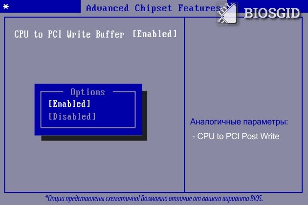 Параметр - CPU to PCI Write Buffer