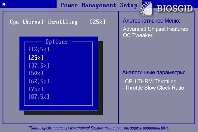 Параметр - Cpu thermal throttling