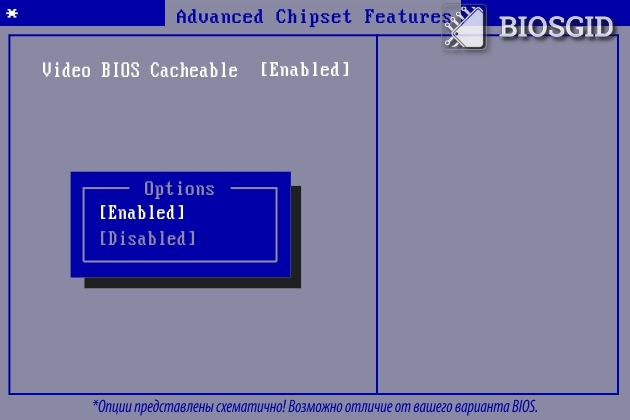 Параметр - Video BIOS Cacheable