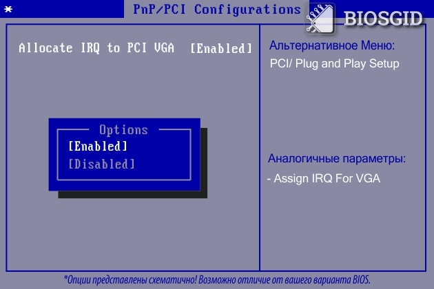 Параметр - Allocate IRQ for PCI VGA