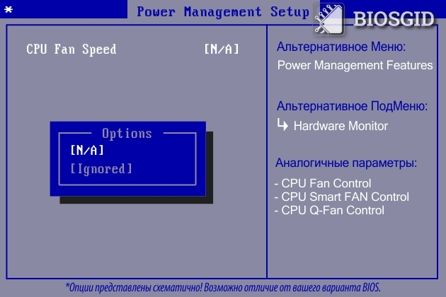 Параметр - CPU Fan Speed