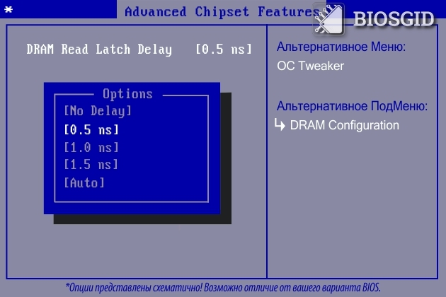 Параметр - DRAM Read Latch Delay