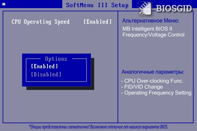 Параметр - CPU Operating Speed