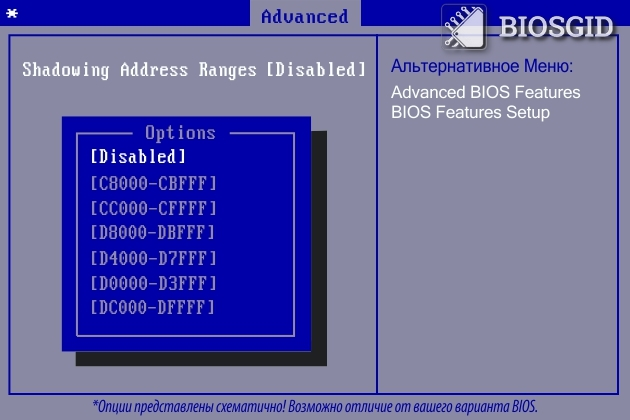 Параметр - Shadowing Address Ranges
