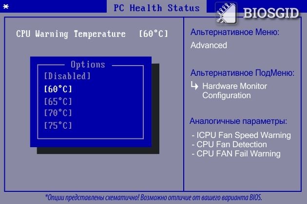 Параметр - CPU Warning Temperature