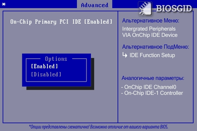 Параметр - On-Chip Primary PCI IDE